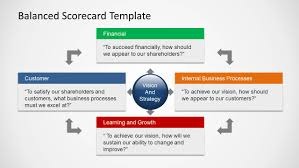 balanced scorecard template for powerpoint   slidemodelpowerpoint flat design for balanced scorecard  powerpoint four perspectives diagram