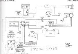 john deere pto switch wiring diagram wiring diagram schemes John Deere Mower Wiring Diagram electrical wiring john deere l pto clutch wiring diagram x320 john deere pto switch wiring diagram