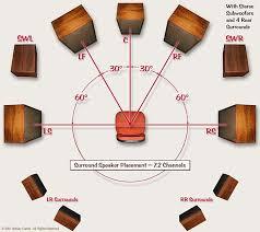 parallel speaker wiring diagram images channel 4 speakers wiring diagram on car audio speaker wiring diagram