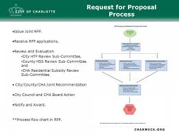 54 You Will Love Proposal Process Flow Chart