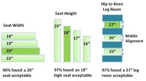 Standard Wheelchair Size Chart Determining The Seat Width For A Wheelchair