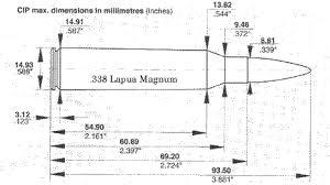 Cartridge Length Chart 52 Exact Hornady Bullet Length Chart