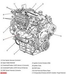 similiar pontiac aztek diagram keywords 2001 pontiac aztek engine diagram 2003 chevy venture trouble code