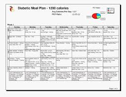 High Diabetes Diet Chart In Hindi 57 Valid Diabetes Diet Chart For Indians In Hindi