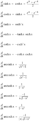 List Of Derivatives Of Hyperbolic And Inverse Hyperbolic