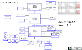 laptop schematic motherboard circuit diagrams laptop gigabyte motherboard circuit diagram wiring diagrams on laptop schematic motherboard circuit diagrams