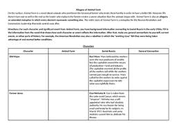 Animal Farm Allegory Worksheets Teaching Resources Tpt
