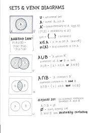 Venn Diagram Empty Set Sets And Venn Diagrams Ashafrance Org