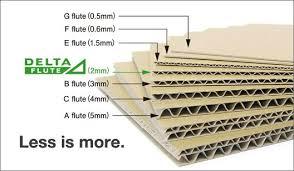 Delta Flute Corrugated Board Corrugated Packaging