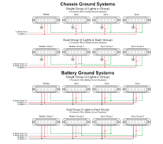 strobe wiring diagram wiring diagrams best strobe wiring diagram simple wiring diagram bus connectors diagram strobe light wiring diagram change your idea