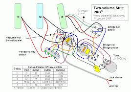 strat two volume controls sss hss hhh guitarnutz 2 and it all worked out fine here s barry s report sls refers to this design