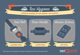 taxi germs