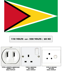 Hz To Watts Conversion Chart Electrical Plug Outlet And Voltage Information For Guyana