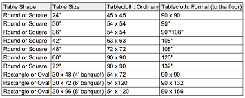 Tablecloth Sizing Chart By Arway Linen Uniform Rental Service