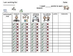 Self Monitoring Behavior Charts