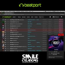 Beatport Top Charts Beatport Top 100 Smile Creations Smile Creations Music Label