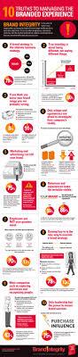 best ideas about brand management brand strategy 10 verdades sobre la gestioacuten de experiencia de marca infografia infographic marketing