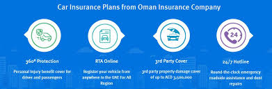 quotes nice know more on vehicle insurance dubai at s direct
