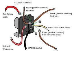 solenoid wiring diagram efcaviation com ford f250 starter solenoid wiring diagram at Ford Starter Solenoid Wiring Diagram