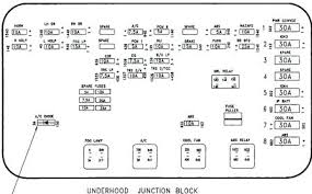 2011 dodge ram 1500 pickup fuse box diagram enthusiast wiring full size of 2011 dodge ram 1500 fuse box diagram pickup unique wiring diagrams inspirational of