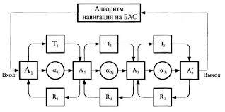 Дипломная работа Автоматизированная система управления санаторным  Дипломная работа Автоматизированная система управления санаторным комплексом Подсистема Диетпитание ru
