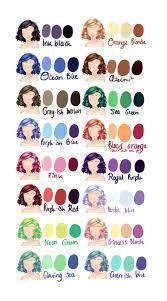 Copic Hair Color Chart Hair Color Chart Drawing Www Bedowntowndaytona Com