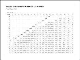 Egress Window Size Chart Egress Window Sizes Chart Patiodiningset Co