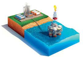 Resultado de imagen para pozos petroleros de colombia