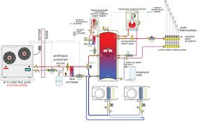 ruud thermostat wiring diagram on ruud images free download Honeywell Actuator Wiring Diagram chilled water buffer tank piping diagram ruud parts diagram honeywell heat pump thermostat wiring diagram honeywell ms7520 actuator wiring diagram