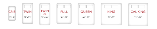 King Bed Vs Queen King Bed Vs Queen Endearing King Size Bed Vs Queen