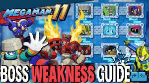 Mega Man 3 Damage Chart Mega Man 11 Boss Weakness Guide