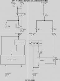 1995 chevy blazer fuse box diagram inspirational 96 chevy blazer 1995 chevy blazer wiring schematic 1995 chevy blazer fuse box diagram elegant 1995 blazer fuse box wiring auto wiring diagrams instructions