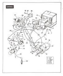 Gas Club Car Precedent Wiring Diagram Club Car Precedent Body Parts Diagram