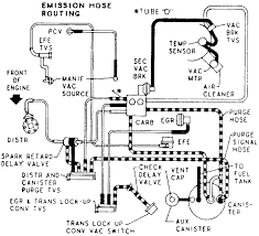1980 oldsmobile cutl fuse box 1980 automotive wiring diagrams 0900c1528007b7bd oldsmobile cutl fuse box 0900c1528007b7bd