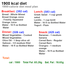 Indian Diet Chart For 1900 Calories 1supertopdiet