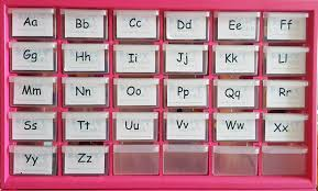 Introducing the phonetic sounds of the alphabet is one of the first steps in teaching spelling. Phonics Sounds Beginning Alphabet Letter Box Drawers A Z Objec Righttolearn Com Sg
