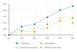 Doe Fuel Surcharge Chart Matrix Document