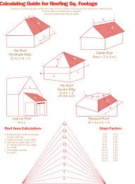 Four Sided Roof Design How To Measure And Estimate A Roof Like A Pro Diy Guide