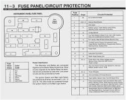 59 admirable gallery of 1996 ford taurus fuse box diagram diagram 1996 ford taurus fuse box diagram great remarkable 96 ford taurus wiring diagram s best of