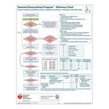 Resuscitation Chart Pdf Aap Nrp Wall Chart 7th Edition Worldpoint