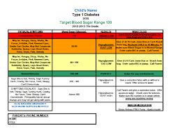 Child Diabetes Chart Free Printable Diabetic Chart Type 1 Diabetes Type 1 Kid