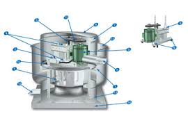 belt drive upblast centrifugal exhaust fan xrub model xrub belt drive upblast centrifugal exhaust fans are specifically designed for roof mounted applications exhaust air is discharged directly upward