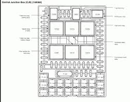 04 expedition fuse box 2004 ford expedition fuse box diagram 2002 Ford Expedition Fuse Box Diagram fuse box diagram for 1997 ford expedition fuse automotive wiring 04 expedition fuse box 2007 ford 2002 ford expedition fuse box panel diagram