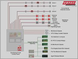 addressable smoke detector wiring diagram wiring diagram and addressable fire alarm system wiring diagram pdf new addressable fire alarm wiring diagram smoke detector webtor schematic unique circuit system zonesense plus harness