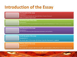 a formula for structuring and layering an essay