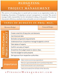 Budget Projects Budgeting In Project Management Efinancemanagement Com