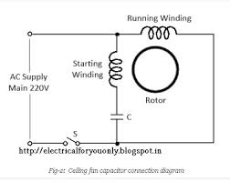 electrical world simple wiring diagram of ceiling fan electricalforyouonly