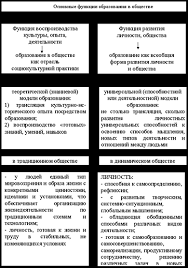 Реферат Основные функции и модели образования Основные функции образования в обществе