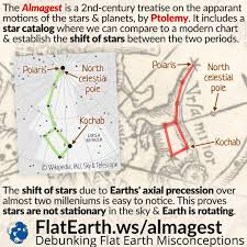 Earth Curvature Chart Ptolemys Almagest And Earths Axial Precession Flatearth Ws