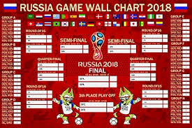 World Cup 2018 Wall Chart Sea Goodbye Sea Goodbye Russia World Cup 2018 Stickers Wall Chart Poster Football Tournament